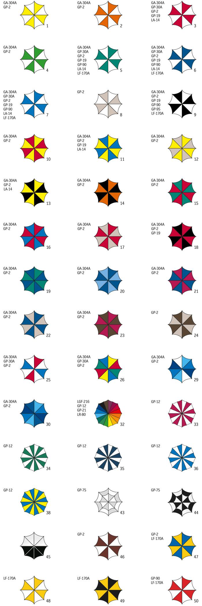 Výroba deštníků